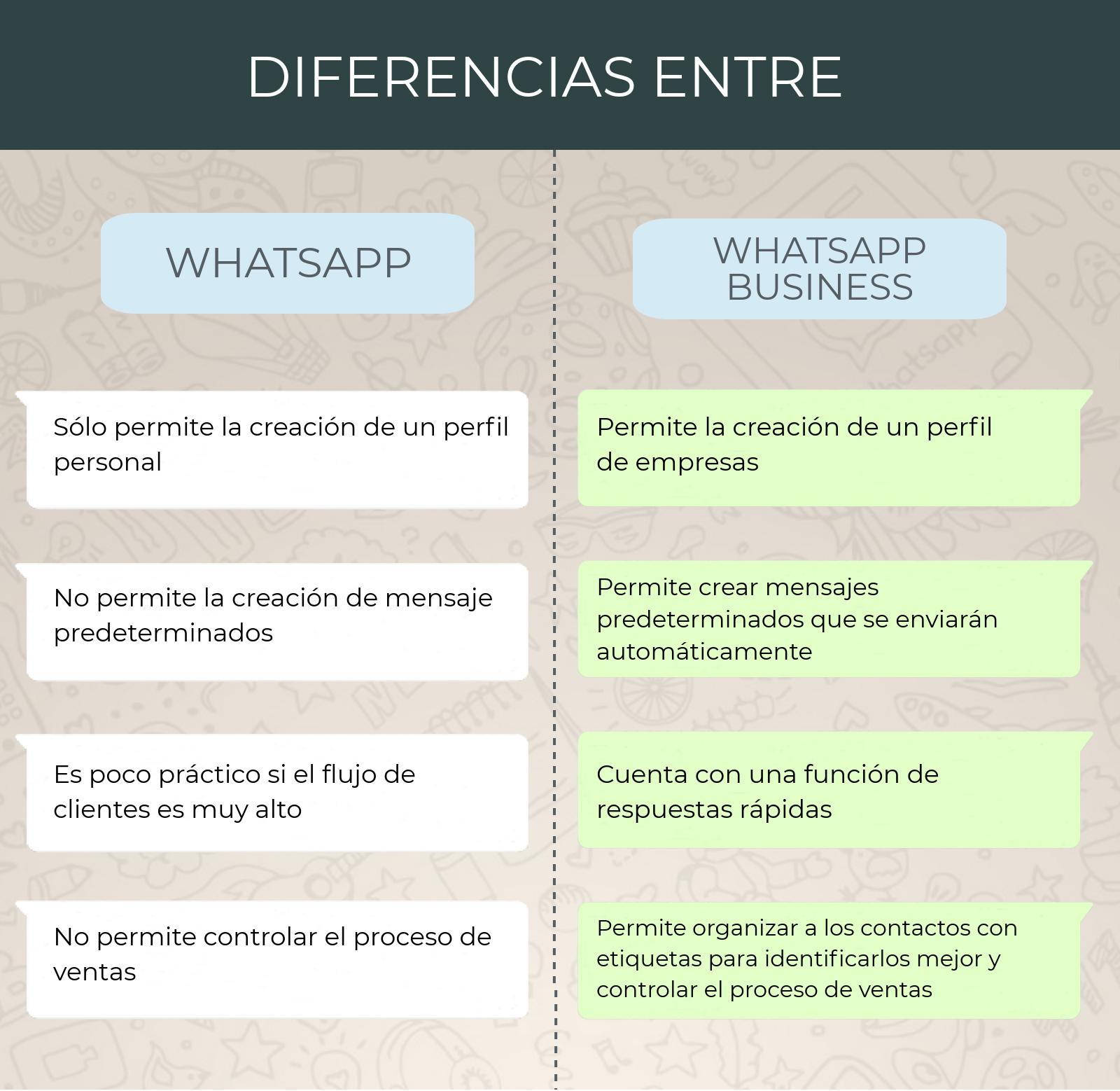 Infografía-WhatsApp